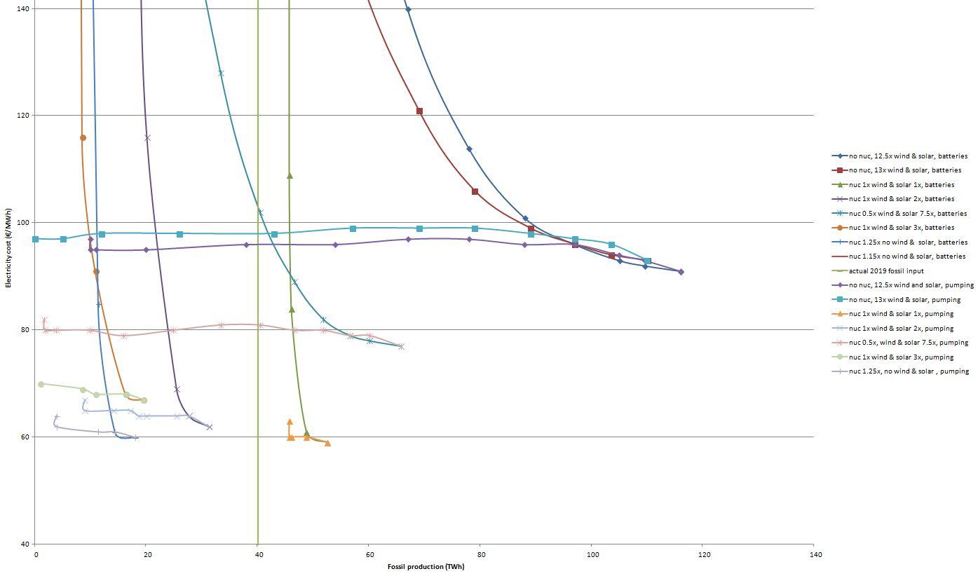 2020-04-12 20_07_54-Microsoft Excel - electrical simulator.xlsx